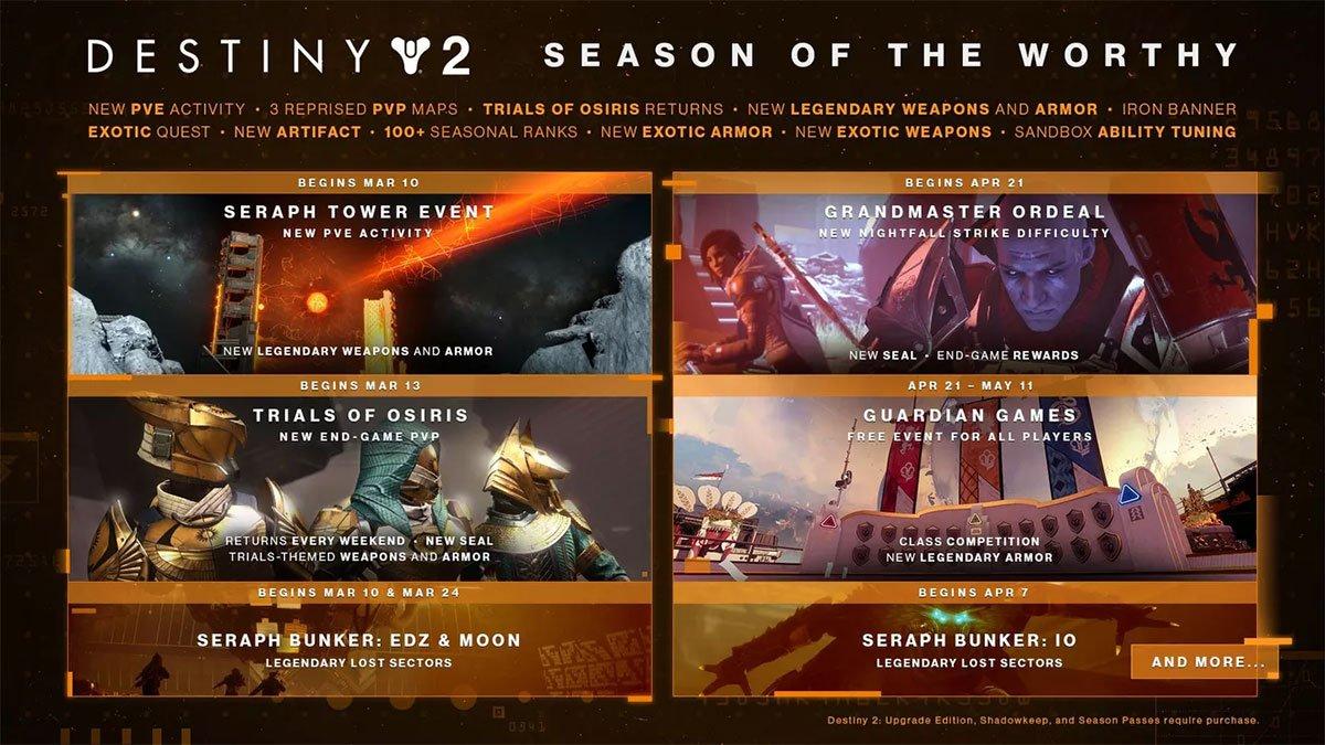 Destiny-2-Season-of-the-Worthy.jpg